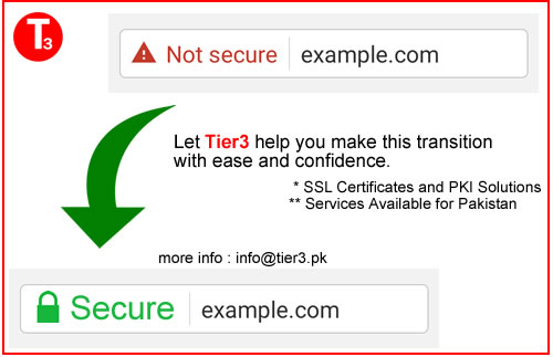 ssl certificate Pakistan