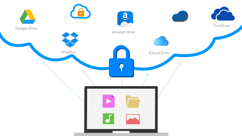 Top 3 Free Cloud Encryption Software 2020