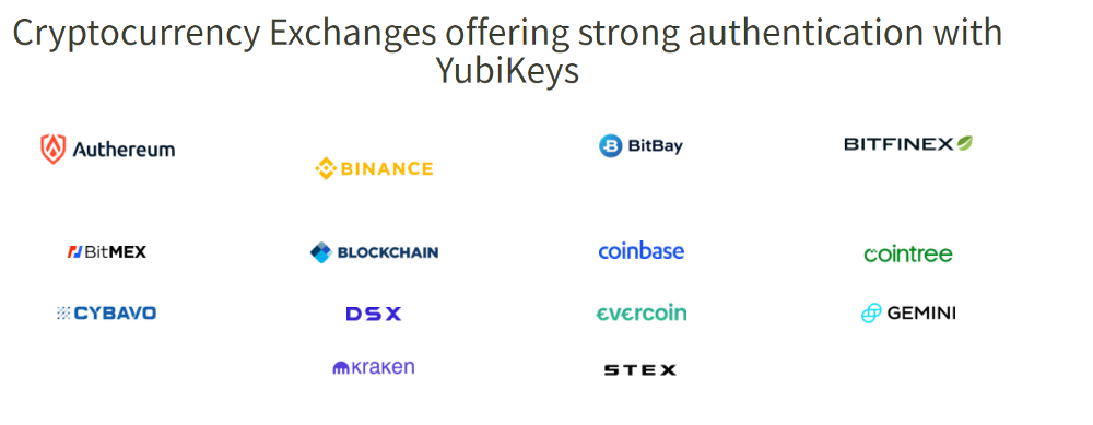 Cryptocurrency Exchanges that work with Yubikey